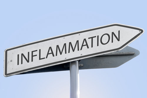 Chronic Inflammation – A Naturopathic approach